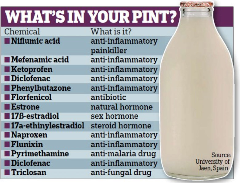 whats-in-your-pint