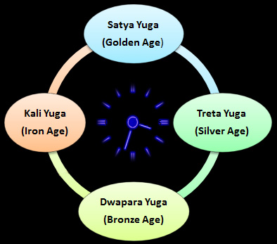 four yugas diagram