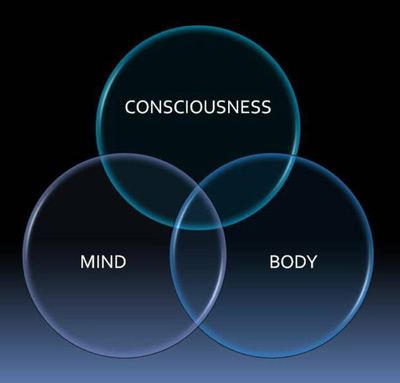 consciousness mind and body