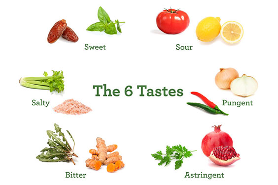 The Six Tastes Of Ayurveda