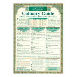 Culinary Guide wallchart